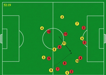352-v-4231-2nd-phase-of-buildup-attacking-midfielder-run-into-the-space-between-the-lines-when-the-ball-is-with-the-fullback
