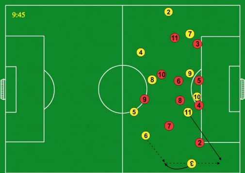 352 v 4231 - 3rd phase of buildup attacking midfielder runs behind the fullback of the opponent.jpg