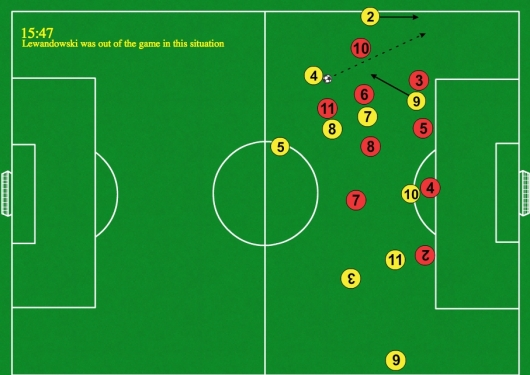 352-v-4231-3rd-phase-of-the-buildup-the-striker-moves-wide-to-occupy-the-fullback