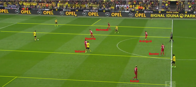 pressing-areas-leverkusen