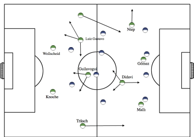 Wolfsburg attacking shapes.jpg