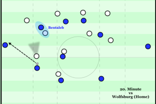 Bentaleb runs in the halfspace