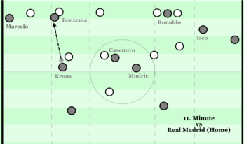 Real Madrid no triangles.png