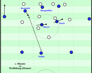 Schalke - Bentaleb starting position