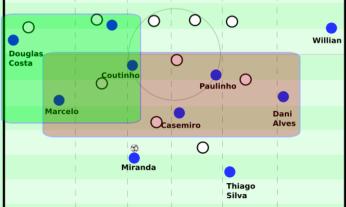 Brasil basic formation v Russia