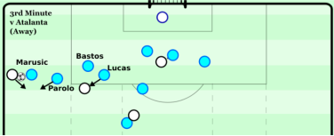 Defending when the ball is on the side in own third.png