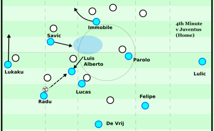 Diamond on left side, rotation v Juventus.png