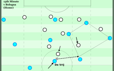 Diamond w De Vrij dribbling in.png