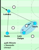 Lukaku coming inside, Luis Felipe dribbles in.png