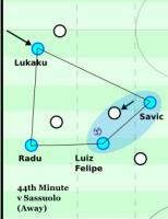 Lukaku coming inside, Luis Felipe dribbles in.png