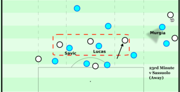 Sassuolo 3 v 2 in midfield by stepping back into midfield.png