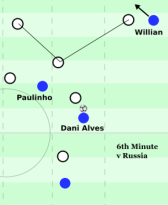 Sideback steps out, Willian attacks the space behind.png