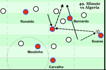 Bernardo run through - 49th minute v Algeria.png