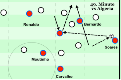 Bernardo run through - 49th minute v Algeria.png
