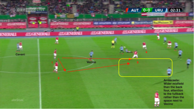 Cavani disjointed from rest of team shape, open halfspace.png