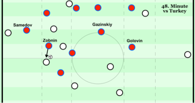 Central midfielder has to step out in the halfspace - 48th min v Turkey.png