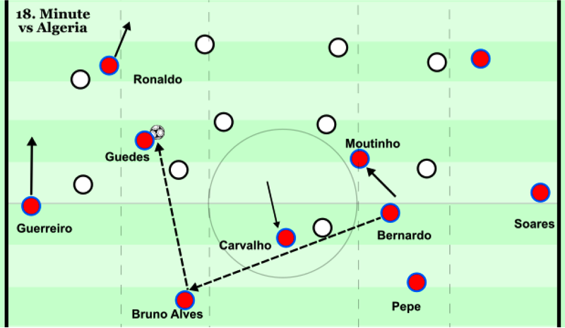 Change of sides and pass up through the halfspace - 18th min v Algeria.png