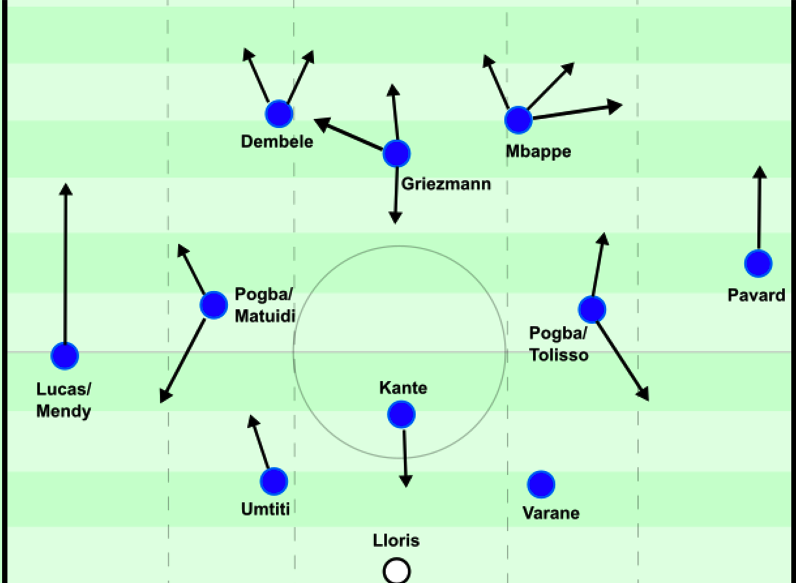 France team shape