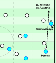 Individual dismarking - 2nd minute v Austria.png